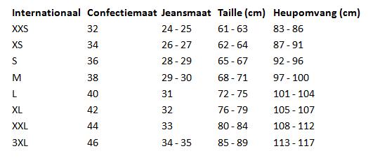Jeansmaten dames